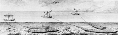 Técnica de pesca de la Xábega