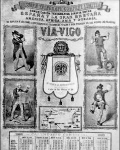 Antiguo cartel del Cable Inglés